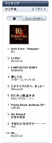 「Into Free -Dangan-」ダウンロードランキング1位 / 「GO FOR IT, BABY -キオクの山脈-」ダンサーのブログ