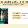 松本孝弘「New Horizon」が第29回ゴールドディスク大賞 受賞