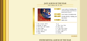 Larry&Takのアルバム「TAKE YOUR PICK」が第25回 ゴールドディスク大賞 受賞